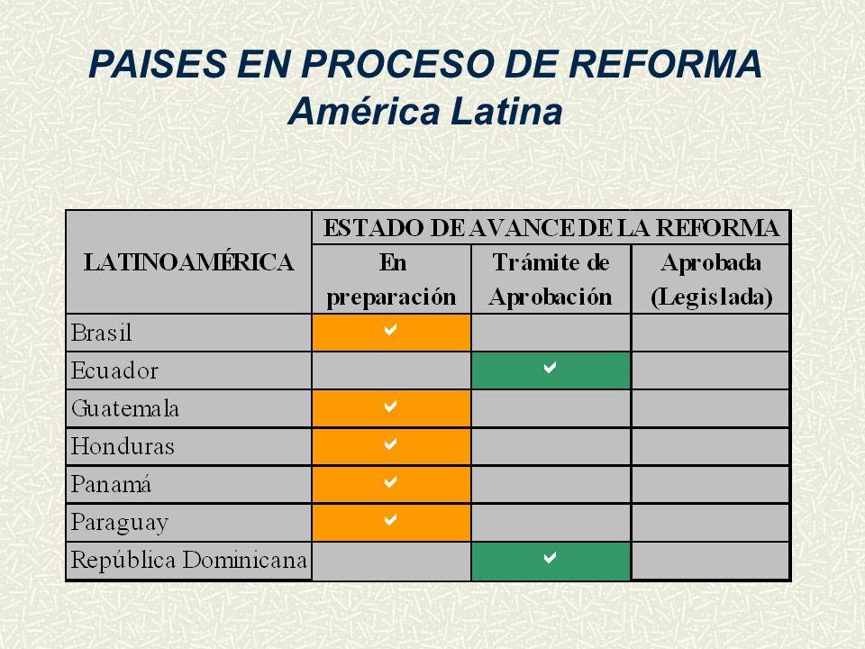 PAISES EN PROCESO DE REFORMA América Latina