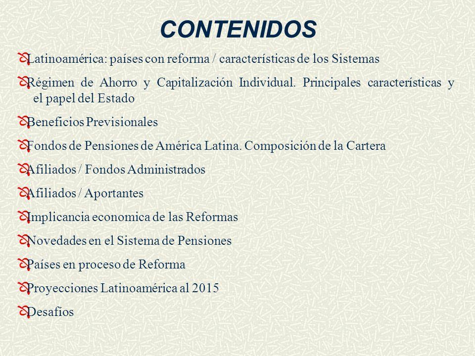 Colombia 1994 Perú 1993 Chile 1981 Argentina 1994 México 1997 Uruguay 1995 Bolivia 1997 LATINOAMERICA Venezuela 1998 El Salvador 1998 Países con Reforma Países con Reforma Costa Rica 2000 Nicaragua 2000
