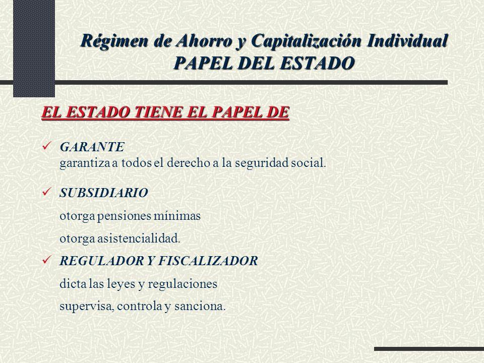 EL ESTADO TIENE EL PAPEL DE GARANTE garantiza a todos el derecho a la seguridad social. SUBSIDIARIO otorga pensiones mínimas otorga asistencialidad. R