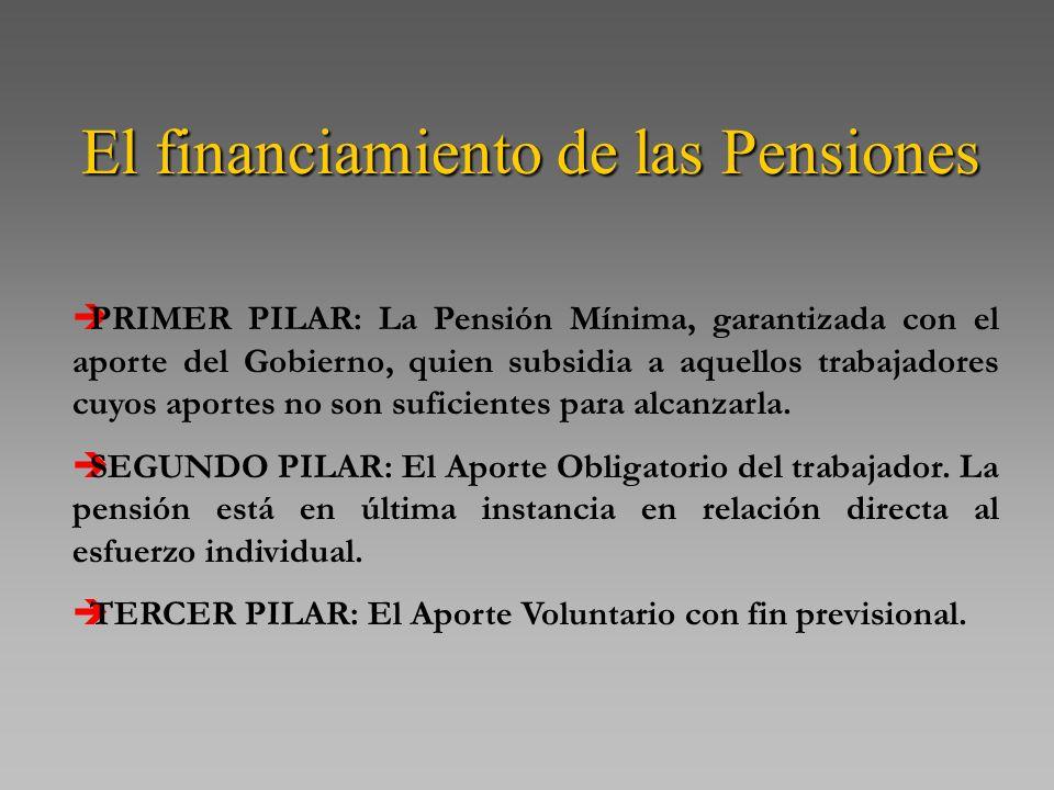 PRIMER PILAR: La Pensión Mínima, garantizada con el aporte del Gobierno, quien subsidia a aquellos trabajadores cuyos aportes no son suficientes para alcanzarla.