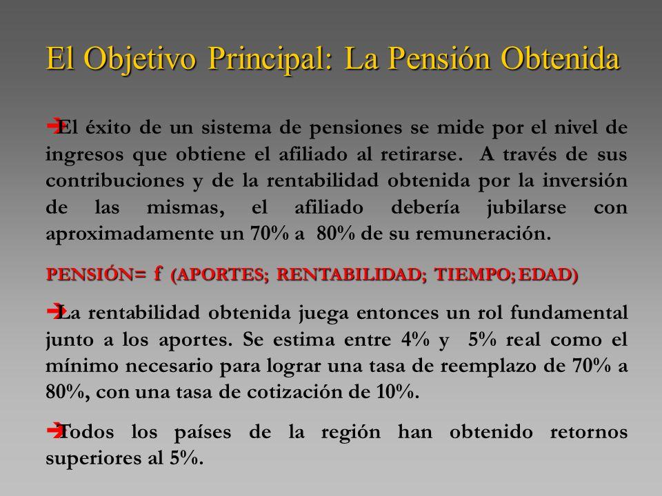 El Objetivo Principal: La Pensión Obtenida El éxito de un sistema de pensiones se mide por el nivel de ingresos que obtiene el afiliado al retirarse.