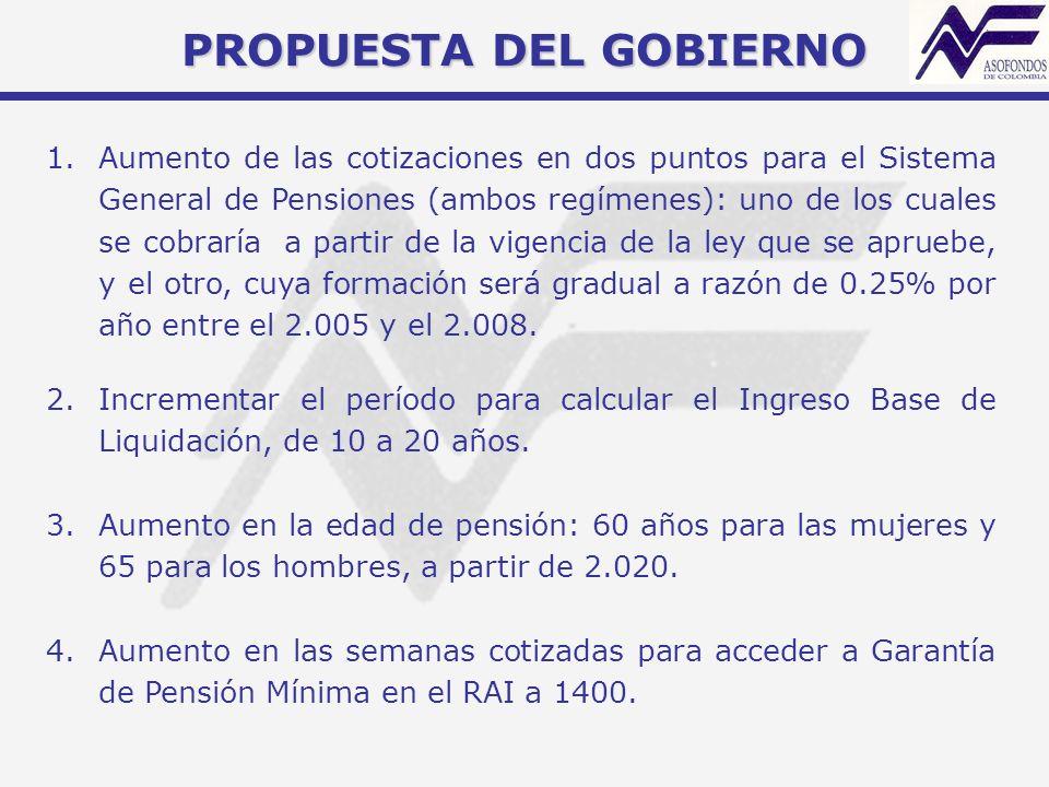 PROPUESTA DEL GOBIERNO 1.Aumento de las cotizaciones en dos puntos para el Sistema General de Pensiones (ambos regímenes): uno de los cuales se cobrar