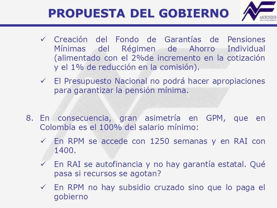 PROPUESTA DEL GOBIERNO Creación del Fondo de Garantías de Pensiones Mínimas del Régimen de Ahorro Individual (alimentado con el 2%de incremento en la