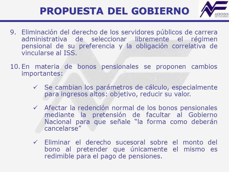 PROPUESTA DEL GOBIERNO 9.Eliminación del derecho de los servidores públicos de carrera administrativa de seleccionar libremente el régimen pensional d