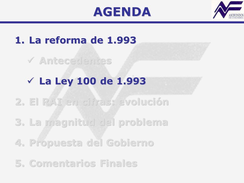 1.La reforma de 1.993 Antecedentes Antecedentes La Ley 100 de 1.993 La Ley 100 de 1.993 2.El RAI en cifras: evolución 3.La magnitud del problema 4.Pro