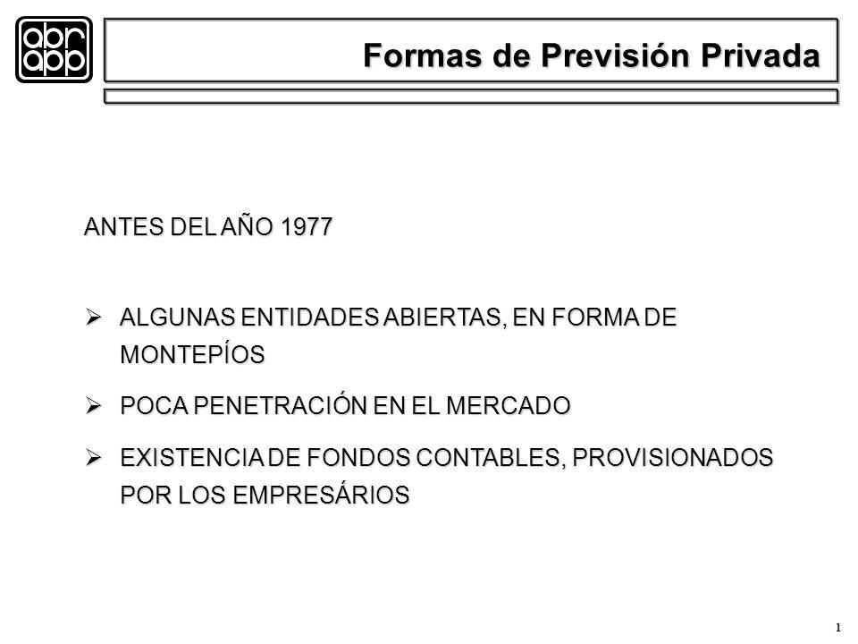 1 ANTES DEL AÑO 1977 ALGUNAS ENTIDADES ABIERTAS, EN FORMA DE MONTEPÍOS ALGUNAS ENTIDADES ABIERTAS, EN FORMA DE MONTEPÍOS POCA PENETRACIÓN EN EL MERCADO POCA PENETRACIÓN EN EL MERCADO EXISTENCIA DE FONDOS CONTABLES, PROVISIONADOS POR LOS EMPRESÁRIOS EXISTENCIA DE FONDOS CONTABLES, PROVISIONADOS POR LOS EMPRESÁRIOS Formas de Previsión Privada