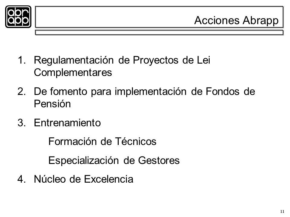 11 Acciones Abrapp 1.Regulamentación de Proyectos de Lei Complementares 2.De fomento para implementación de Fondos de Pensión 3.Entrenamiento Formación de Técnicos Especialización de Gestores 4.Núcleo de Excelencia