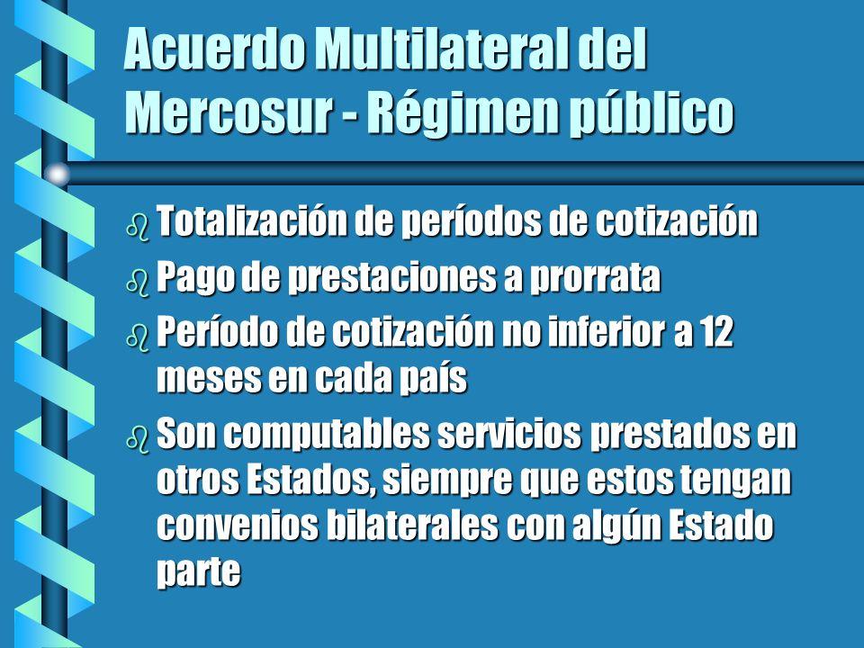 Acuerdo Multilateral del Mercosur - Régimen privado b Incluidos en el acuerdo b Estados partes con regímenes de capitalización individual deben establecer mecanismos de transferencia de fondos b Las transferencias se realizan cuando se acredita el beneficio