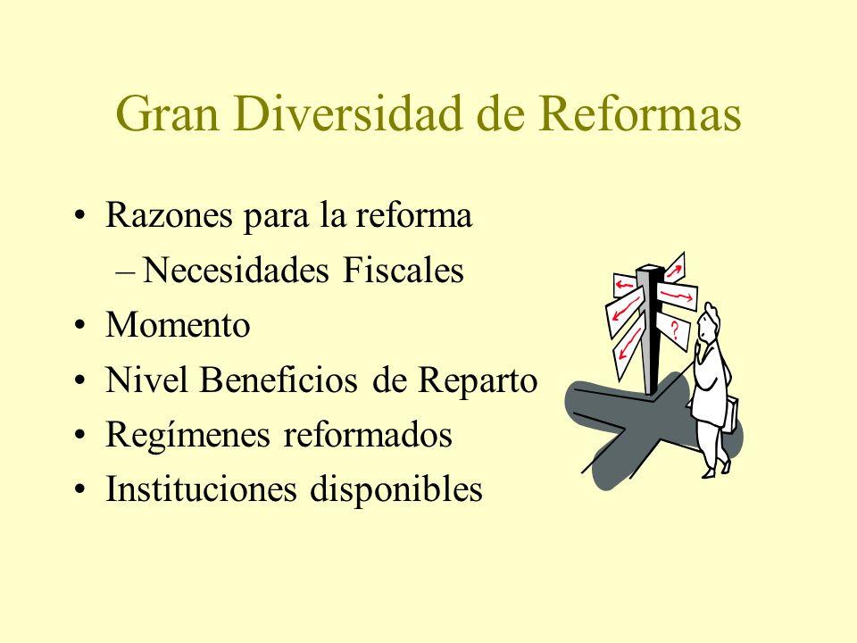 Gran Diversidad de Reformas Razones para la reforma –Necesidades Fiscales Momento Nivel Beneficios de Reparto Regímenes reformados Instituciones disponibles
