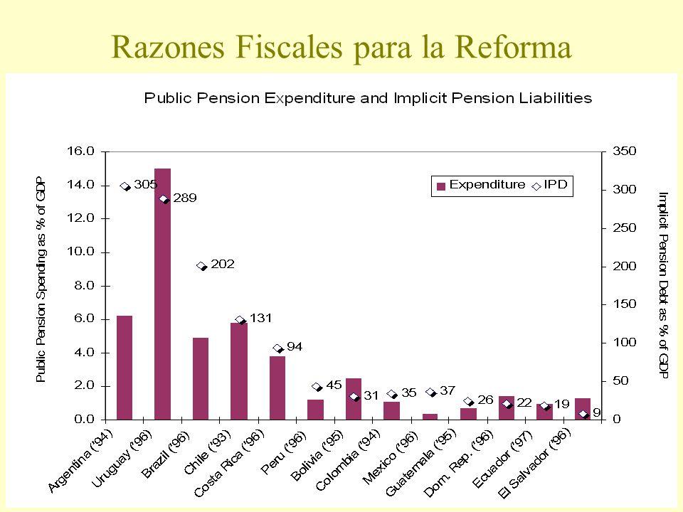 Razones Fiscales para la Reforma