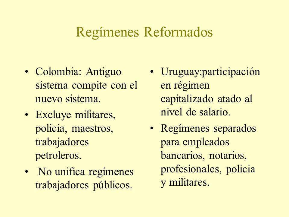 Instituciones Disponibles Inversionistas Institucionales: activos como % GDP (1998) PaisSegurosFondos Argentina1.32.1 Bolivia0.52.8 Colombia1.50.3 El Salvador0.80 Mexico1.73.6 Peru0.60.5 Uruguay0.80.7