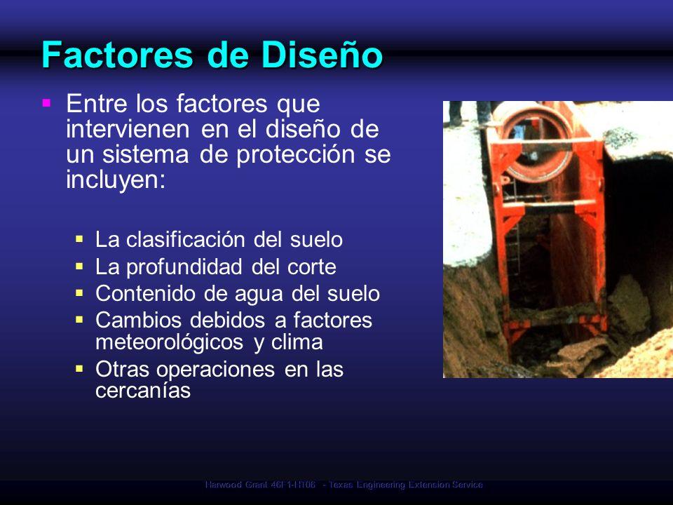 Harwood Grant 46F1-HT06 - Texas Engineering Extension Service Factores de Diseño Entre los factores que intervienen en el diseño de un sistema de prot
