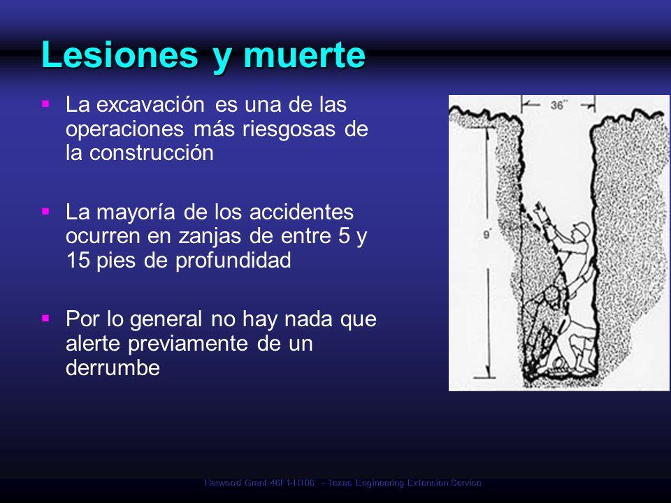 Harwood Grant 46F1-HT06 - Texas Engineering Extension Service Lesiones y muerte La excavación es una de las operaciones más riesgosas de la construcci