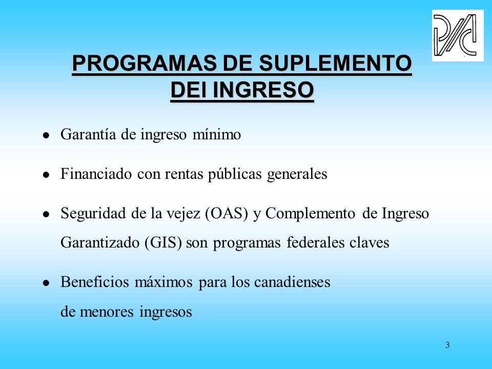 4 l Obligatorio, el gobierno patrocinó el plan DB l Reparto, con fondo parcial.