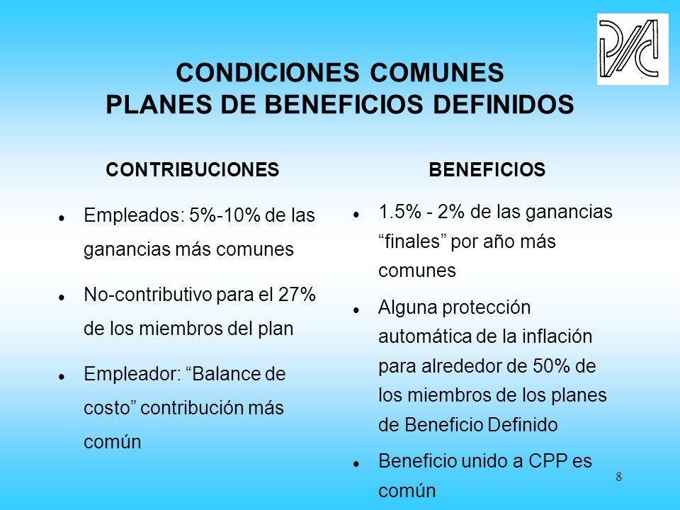 8 CONTRIBUCIONES l Empleados: 5%-10% de las ganancias más comunes l No-contributivo para el 27% de los miembros del plan l Empleador: Balance de costo contribución más común CONDICIONES COMUNES PLANES DE BENEFICIOS DEFINIDOS BENEFICIOS l 1.5% - 2% de las ganancias finales por año más comunes l Alguna protección automática de la inflación para alrededor de 50% de los miembros de los planes de Beneficio Definido l Beneficio unido a CPP es común