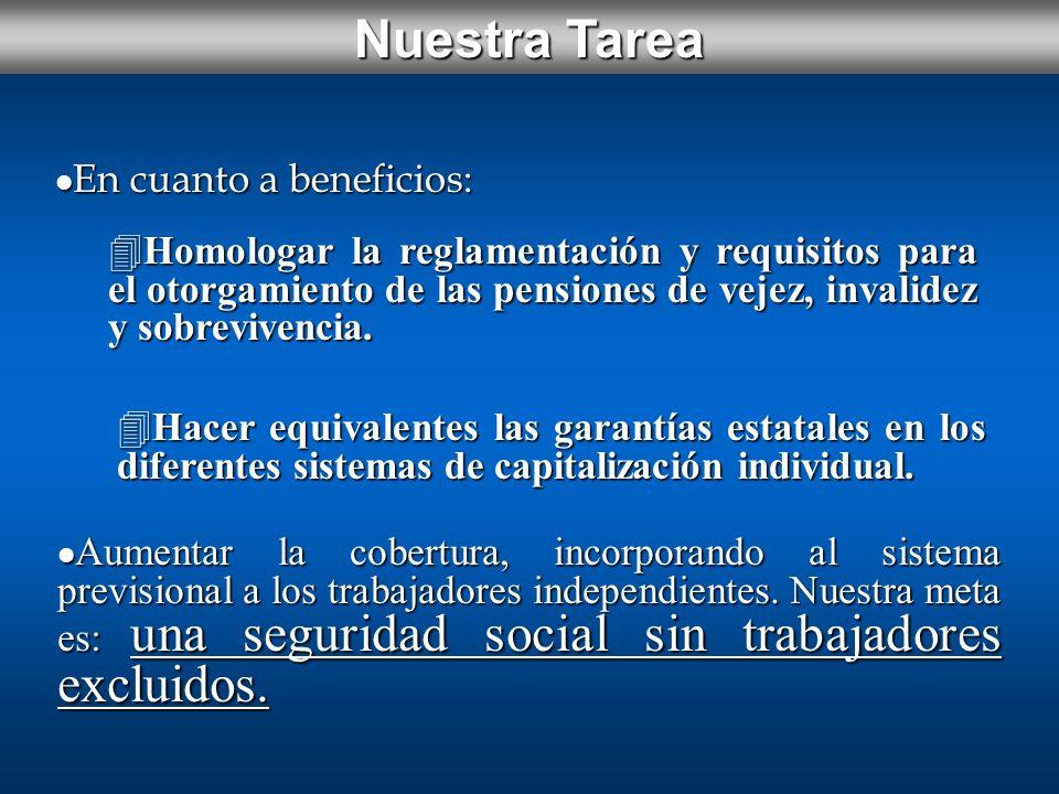 4Hacer equivalentes las garantías estatales en los diferentes sistemas de capitalización individual. l Aumentar la cobertura, incorporando al sistema