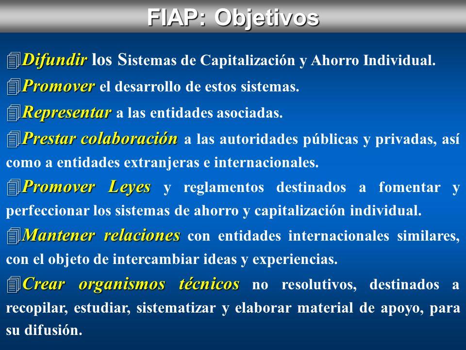FIAP: Objetivos 4Difundir 4Difundir los S istemas de Capitalización y Ahorro Individual. 4Promover 4Promover el desarrollo de estos sistemas. 4Represe