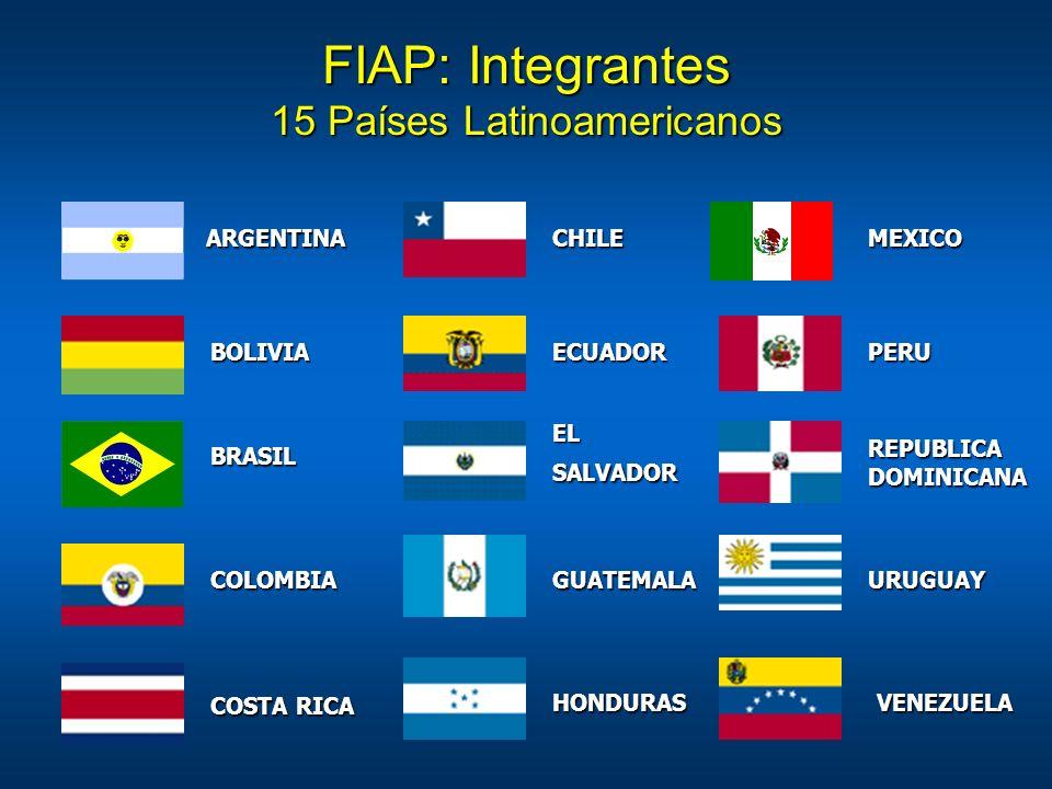 FIAP: Integrantes 15 Países Latinoamericanos ARGENTINA BOLIVIA BRASIL COLOMBIA COSTARICA COSTA RICA CHILE ECUADOR EL SALVADOR GUATEMALA HONDURAS MEXIC