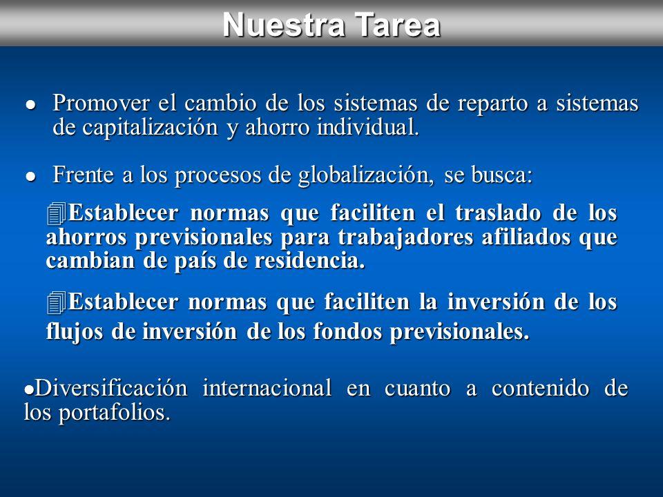 Nuestra Tarea l Promover el cambio de los sistemas de reparto a sistemas de capitalización y ahorro individual. l Frente a los procesos de globalizaci