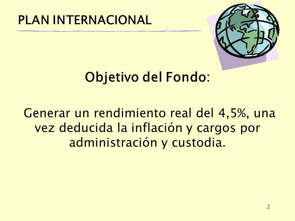 2 PLAN INTERNACIONAL Objetivo del Fondo: Generar un rendimiento real del 4,5%, una vez deducida la inflación y cargos por administración y custodia.