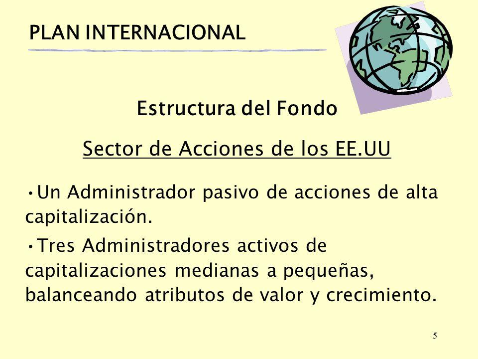 5 PLAN INTERNACIONAL Estructura del Fondo Sector de Acciones de los EE.UU Un Administrador pasivo de acciones de alta capitalización. Tres Administrad
