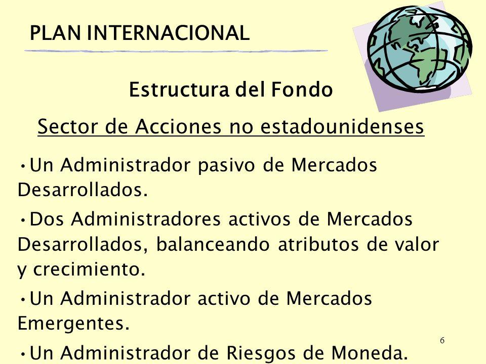 6 PLAN INTERNACIONAL Estructura del Fondo Sector de Acciones no estadounidenses Un Administrador pasivo de Mercados Desarrollados. Dos Administradores