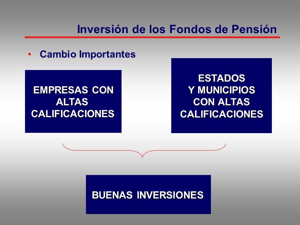 Inversión de los Fondos de Pensión Cambio Importantes EMPRESAS CON ALTAS ALTAS CALIFICACIONES CALIFICACIONES BUENAS INVERSIONES BUENAS INVERSIONES EST