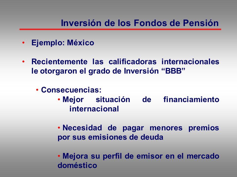 Inversión de los Fondos de Pensión Ejemplo: México Recientemente las calificadoras internacionales le otorgaron el grado de Inversión BBB Consecuencia