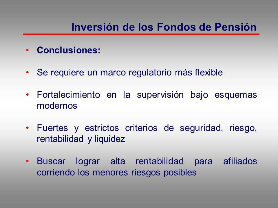 Inversión de los Fondos de Pensión Conclusiones: Se requiere un marco regulatorio más flexible Fortalecimiento en la supervisión bajo esquemas moderno