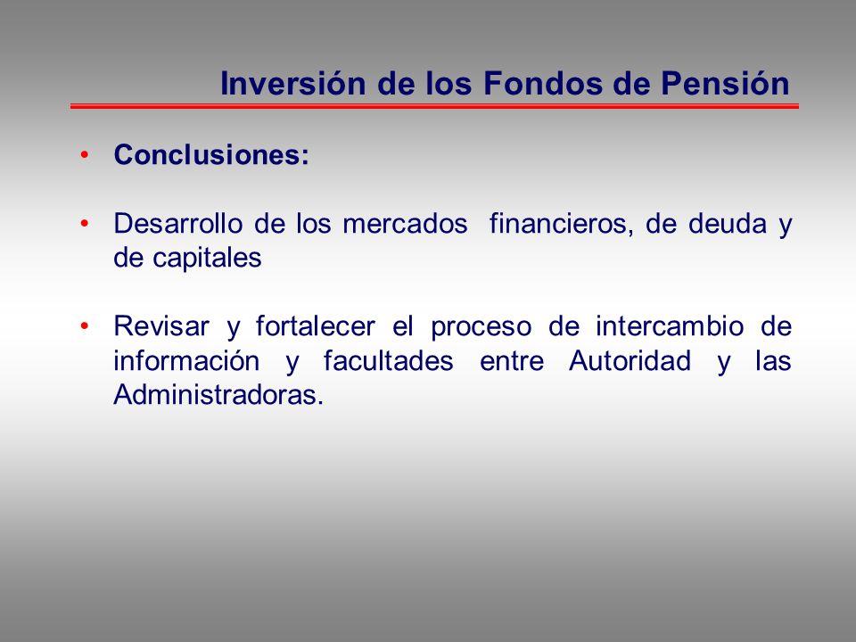 Inversión de los Fondos de Pensión Conclusiones: Desarrollo de los mercados financieros, de deuda y de capitales Revisar y fortalecer el proceso de in