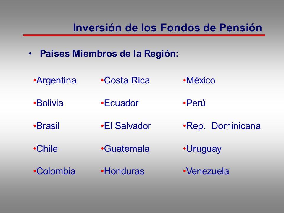 Inversión de los Fondos de Pensión Países Miembros de la Región: Argentina Bolivia Brasil Chile Colombia Costa Rica Ecuador El Salvador Guatemala Hond