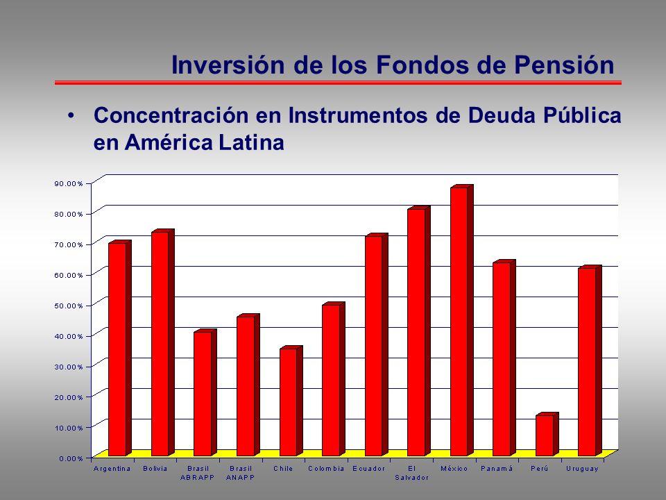 Inversión de los Fondos de Pensión Concentración en Instrumentos de Deuda Pública en América Latina
