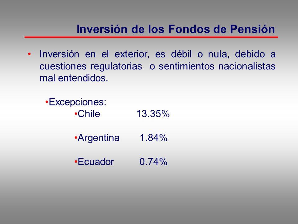 Inversión de los Fondos de Pensión Inversión en el exterior, es débil o nula, debido a cuestiones regulatorias o sentimientos nacionalistas mal entend