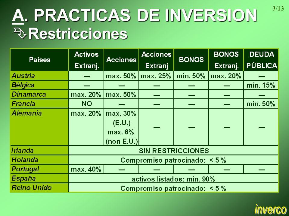 . A. PRACTICAS DE INVERSION Ê Restricciones 3/13