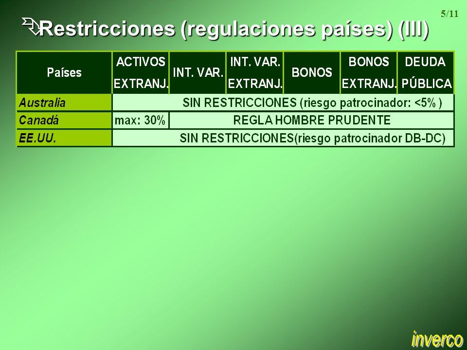 Ê Restricciones (regulaciones países) (III) 5/11
