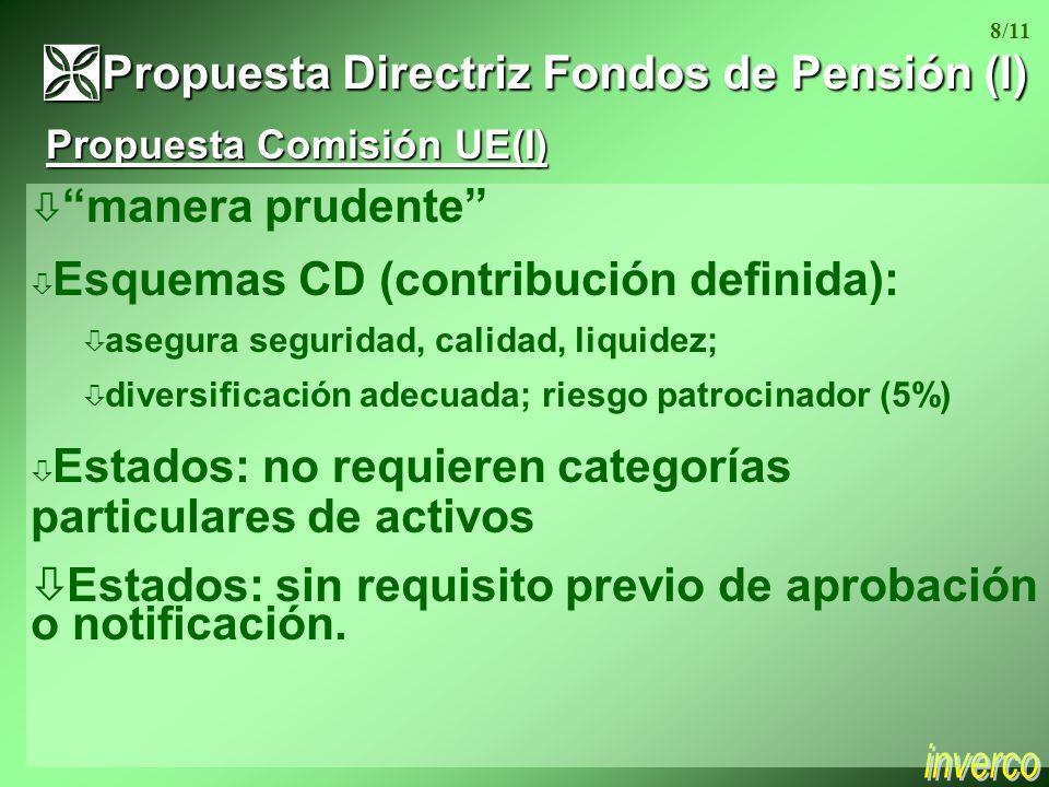 Ì Propuesta Directriz Fondos de Pensión (I) ò manera prudente ò Esquemas CD (contribución definida): ò asegura seguridad, calidad, liquidez; ò diversificación adecuada; riesgo patrocinador (5%) ò Estados: no requieren categorías particulares de activos ò Estados: sin requisito previo de aprobación o notificación.