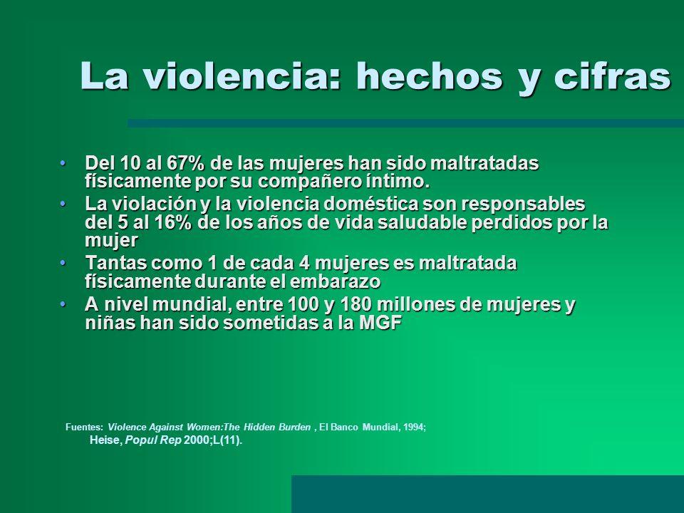 La violencia: hechos y cifras Del 10 al 67% de las mujeres han sido maltratadas físicamente por su compañero íntimo.Del 10 al 67% de las mujeres han s