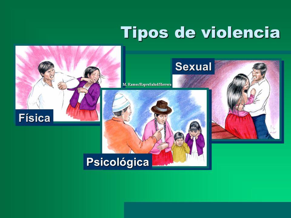 Tipos de violencia M. Ramos/ReproSalud/Herrera Física Psychological Sexual Psicológica
