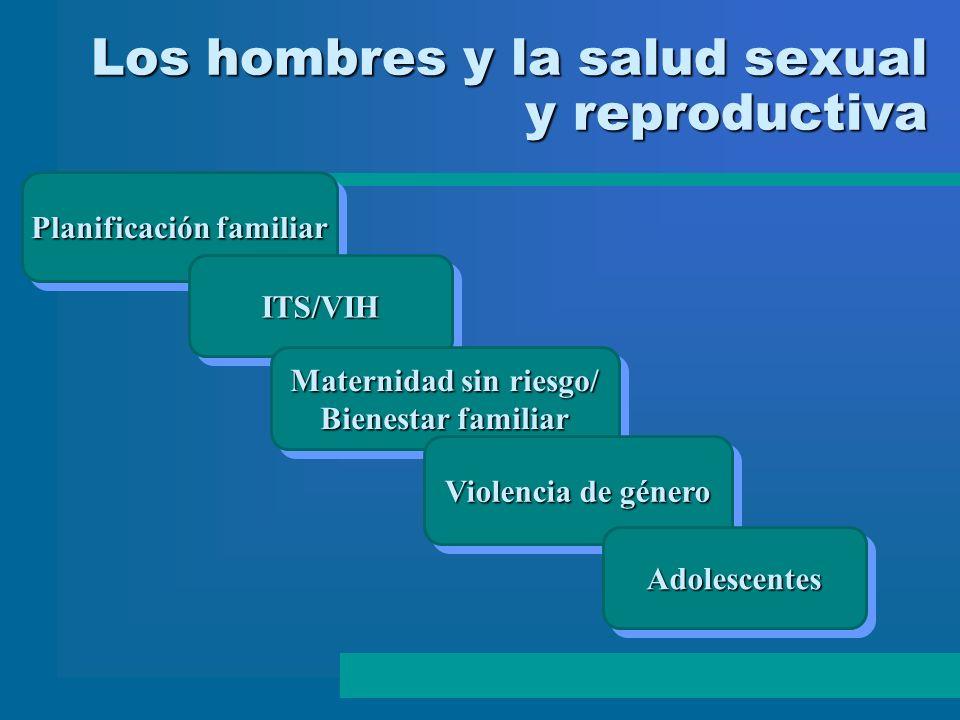 Los hombres y la salud sexual y reproductiva Planificación familiar ITS/VIHITS/VIH Maternidad sin riesgo/ Bienestar familiar Maternidad sin riesgo/ Bi