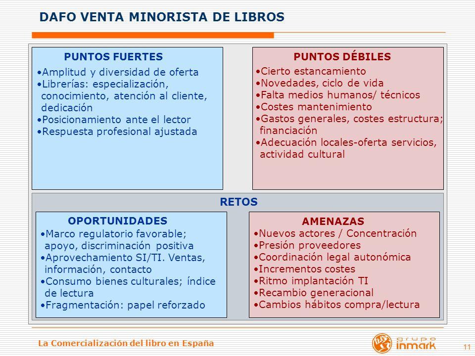 La Comercialización del libro en España 11 DAFO VENTA MINORISTA DE LIBROS PUNTOS FUERTES Amplitud y diversidad de oferta Librerías: especialización, c