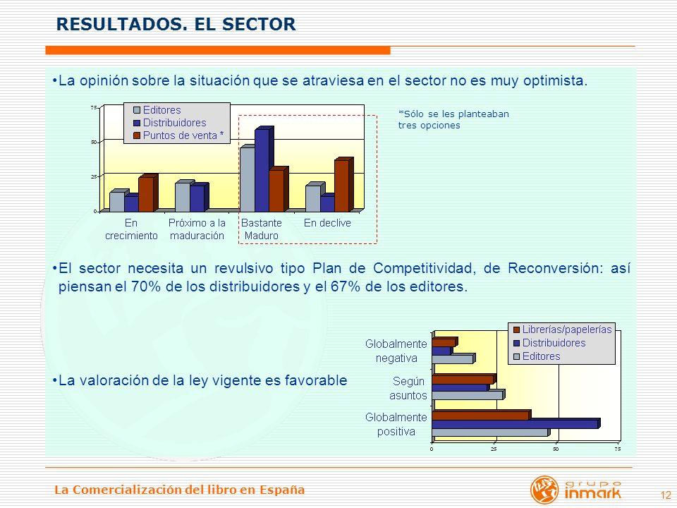 La Comercialización del libro en España 12 La opinión sobre la situación que se atraviesa en el sector no es muy optimista. El sector necesita un revu