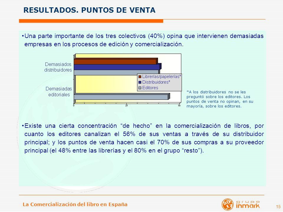 La Comercialización del libro en España 15 Una parte importante de los tres colectivos (40%) opina que intervienen demasiadas empresas en los procesos
