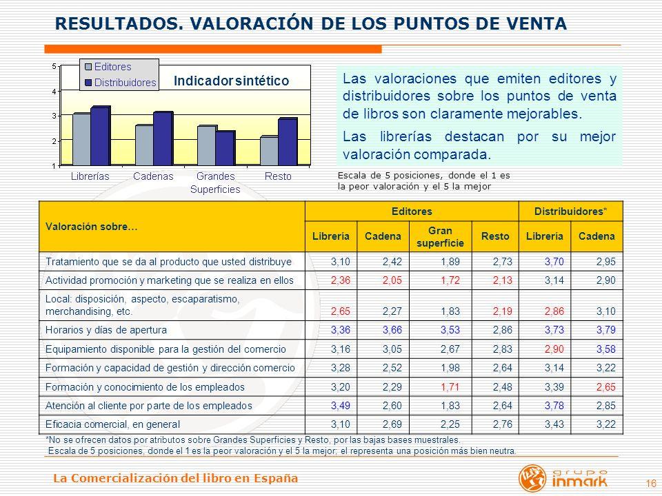 La Comercialización del libro en España 16 Valoración sobre… EditoresDistribuidores* LibreríaCadena Gran superficie RestoLibreríaCadena Tratamiento qu