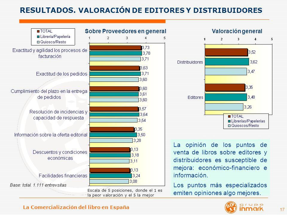 La Comercialización del libro en España 17 RESULTADOS. VALORACIÓN DE EDITORES Y DISTRIBUIDORES La opinión de los puntos de venta de libros sobre edito