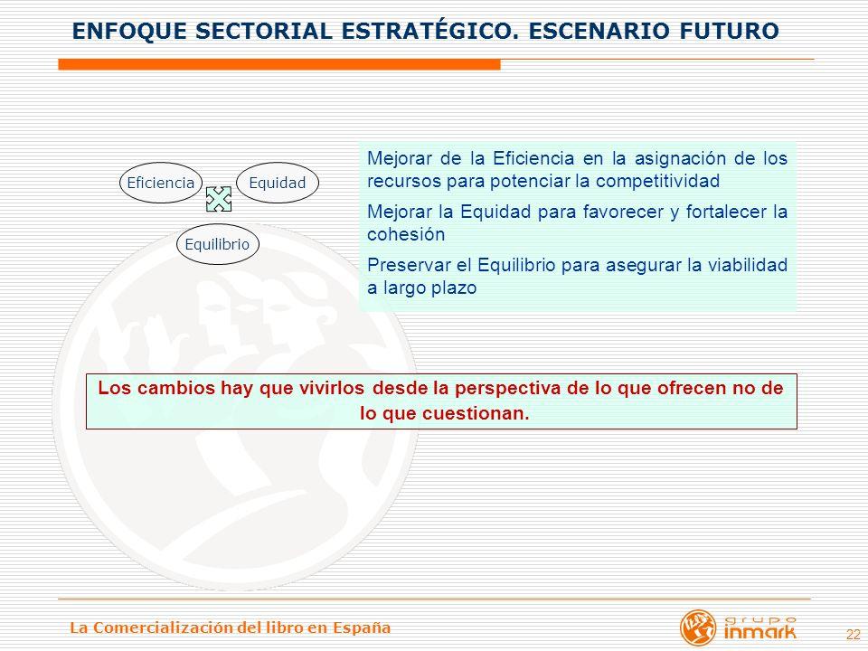 La Comercialización del libro en España 22 Eficiencia Equidad Equilibrio Mejorar de la Eficiencia en la asignación de los recursos para potenciar la c