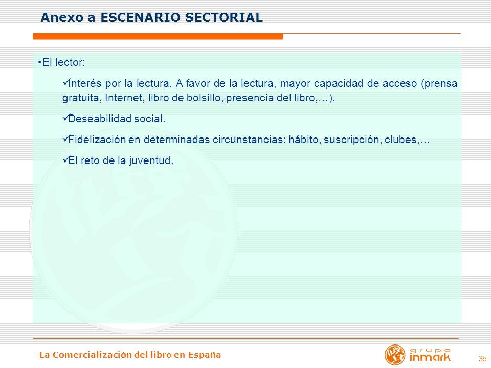 La Comercialización del libro en España 35 El lector: Interés por la lectura. A favor de la lectura, mayor capacidad de acceso (prensa gratuita, Inter
