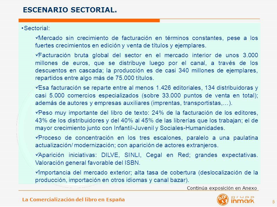 La Comercialización del libro en España 5 Sectorial: Mercado sin crecimiento de facturación en términos constantes, pese a los fuertes crecimientos en