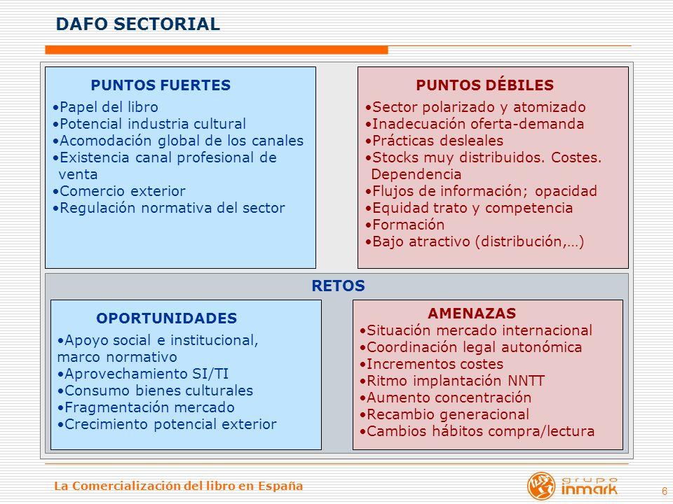 La Comercialización del libro en España 6 DAFO SECTORIAL PUNTOS FUERTES Papel del libro Potencial industria cultural Acomodación global de los canales