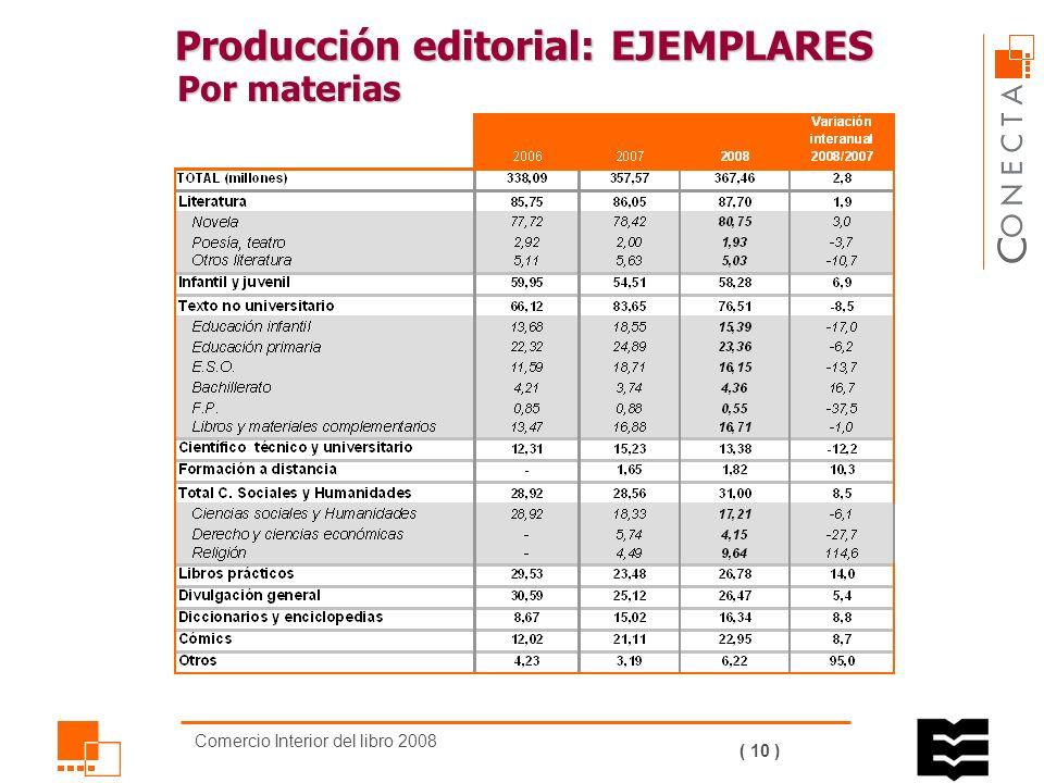 Comercio Interior del libro 2008 ( 9 ) Producción editorial: TÍTULOS Por materias