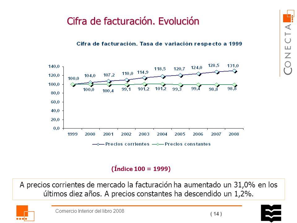 Comercio Interior del libro 2008 ( 13 ) Facturación FACTURACIÓN EN 2008: 3.185,50 MILLONES DE EUROS 2008 = 2,0%